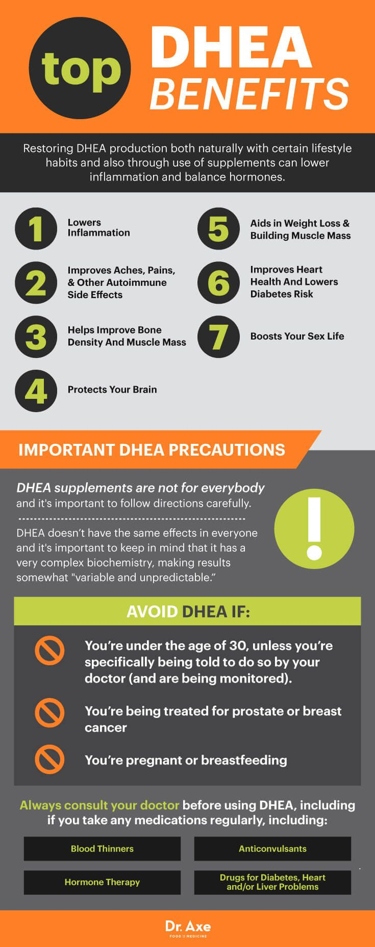 DHEA Supplements, Benefits & Side Effects – Lilia Ransom