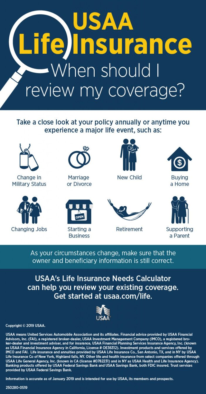Here S Why You Should Attend Life Insurance Without Exam Life