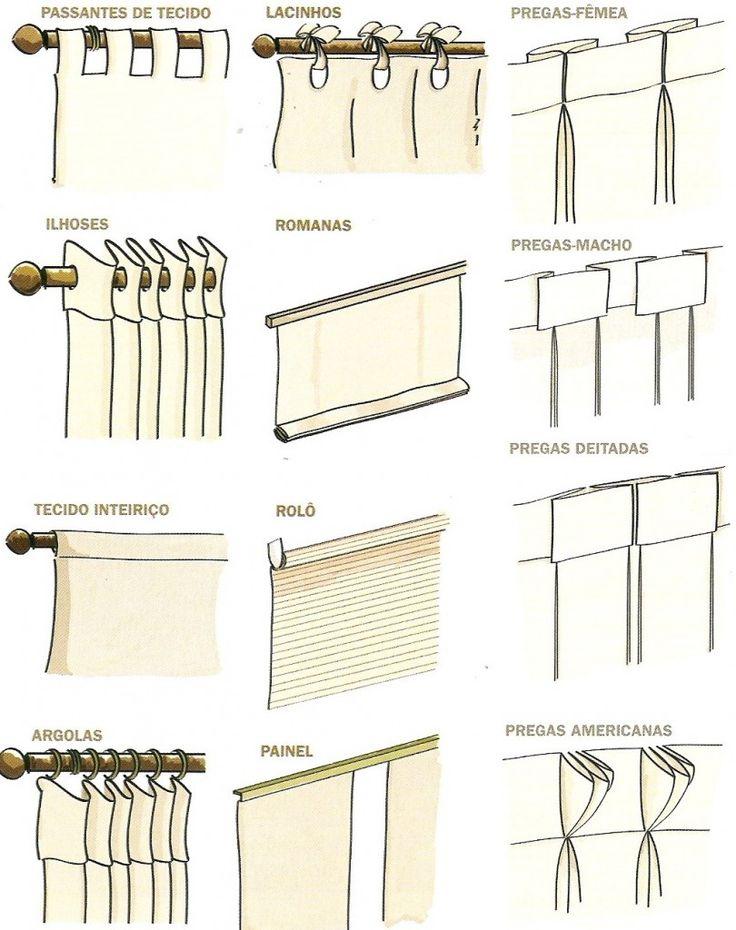 Las 25 mejores ideas sobre armario de cortina en pinterest - Tipos de cortinas para dormitorio ...