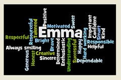 End of Year Wordle. Have each student describe everyone in one word each, then type into Wordle and they have their own poster to take home at the end of the year! Might do this with memories instead...