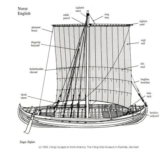 Images For      Viking    Longship    Diagram       2019