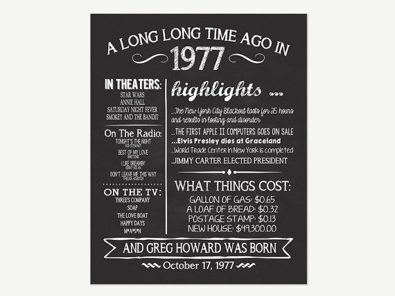 The Year 1977, Personalized 40th Birthday Printable Poster, Printable 40th Birthday Sign, Fun Facts 1977, 40th Birthday Gift, Digital File  THIS ITEM IS FOR A DIGITAL FILE ONLY! NOTHING WILL BE SENT IN THE MAIL!  IF YOU NEED A YEAR OTHER THAN THE ONE LISTED PURCHASE THIS POSTER OR MESSAGE ME: https://www.etsy.com/listing/273573280/adult-birthday-sign-all-about-the-year?ref=listings_manager_grid  You will love having this personalized chalkboard birthday poster to display at your birthday…
