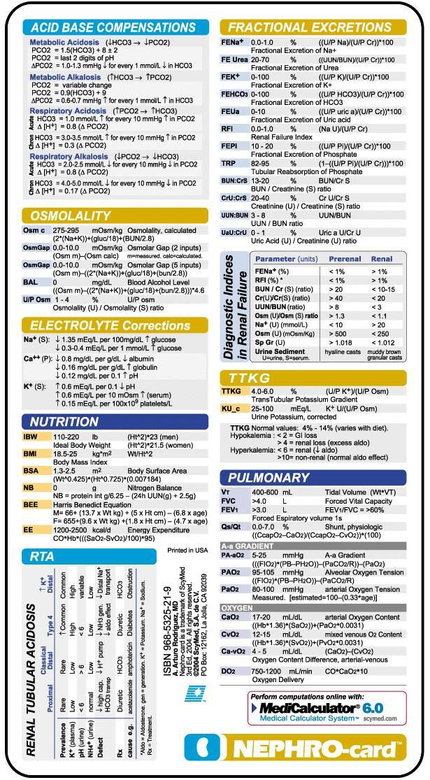 Nephro-card Renal & Acid-base Formulas 2