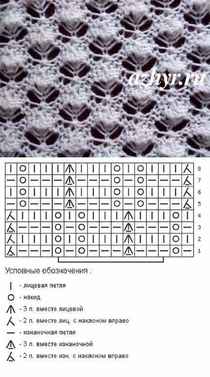 большая подборка узоров со схемами для вязания на спицах