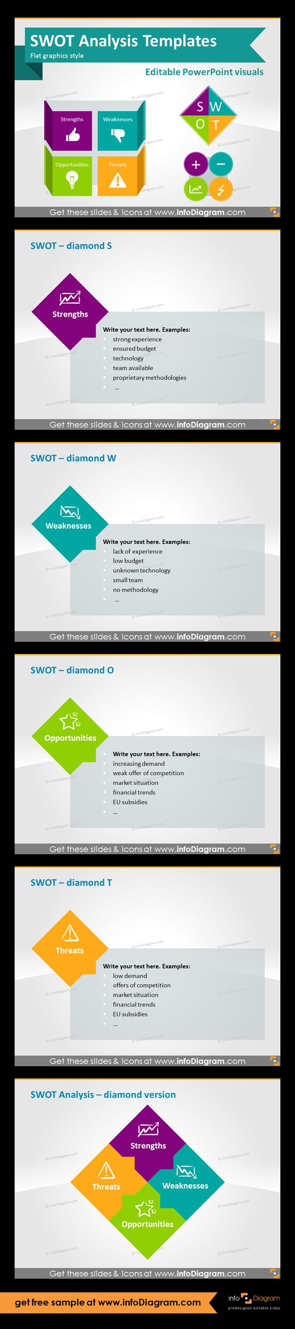 SWOT analysis template diagrams. Diamond shape version with each element separately and with examples. Unique editable icons representing Strengths, Weaknesses, Opportunities, Threats. Fully editable shapes in PowerPoint (color, filling, size - thanks to vector format).