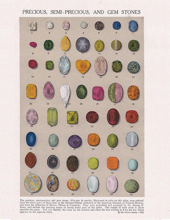 Precious Semi-Precious and Gem Stones, this site is a good ...