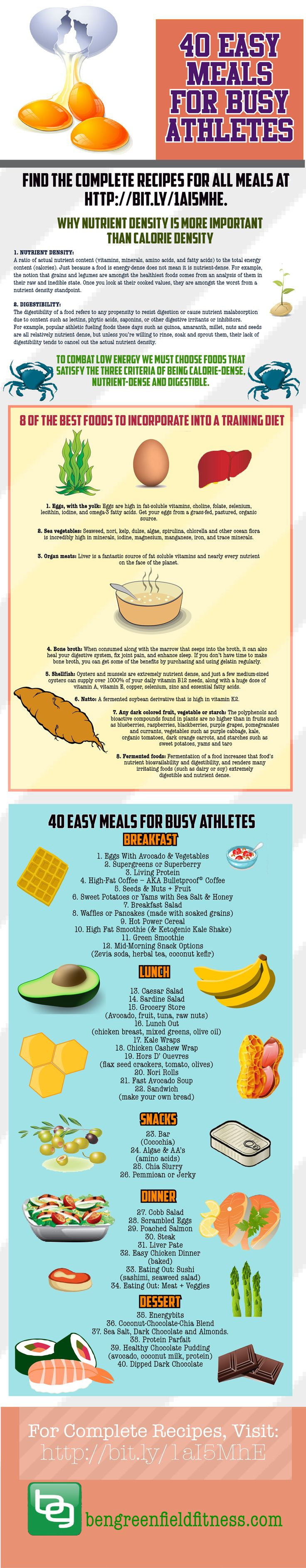 Comprehensive and simple list of the most easy-to-prepare, quick and nutrient-dense meals at http://www.bengreenfieldfitness.com/2013/07/easy-meals-for-busy-athletes/.