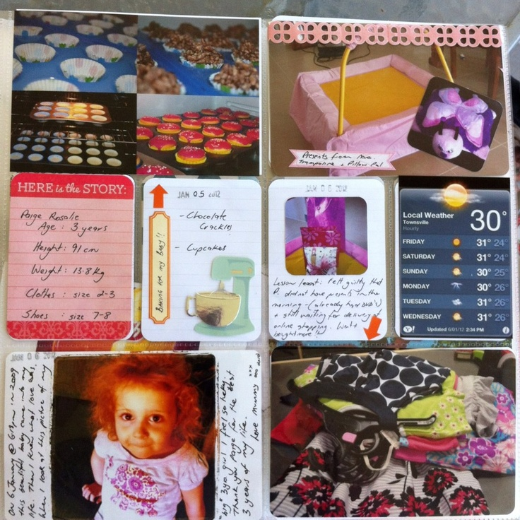 Project Life - Wk1 Right Page