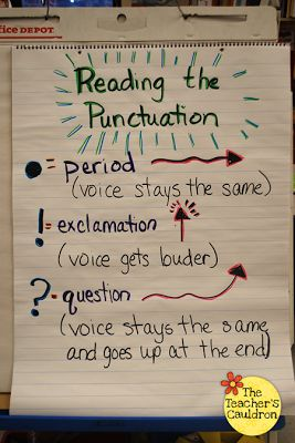 Reading punctuation anchor chart