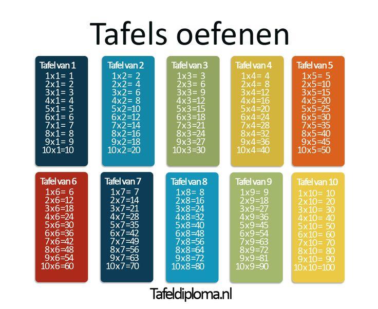 Oefen nu gratis de tafels op Tafeldiploma.nl! Leuke spelletjes, de tempotoets, het 5-stappenplan, werkbladen en nog veel meer!
