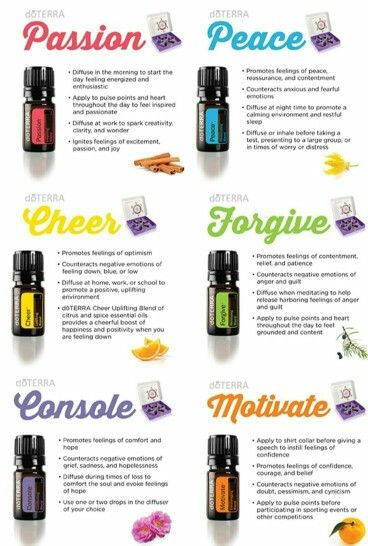 Essential oil blends to support our emotional health. Passion, Peace, Cheer, Forgive, Console, Motivate Different ways to use essential oils for natural emotional support.  We use these all the time!!! essentialoilswithbetsy@gmail.com
