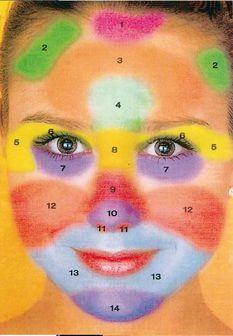 Mapa tváre: Aj vyrážky a vrásky môžu byť signálom choroby.