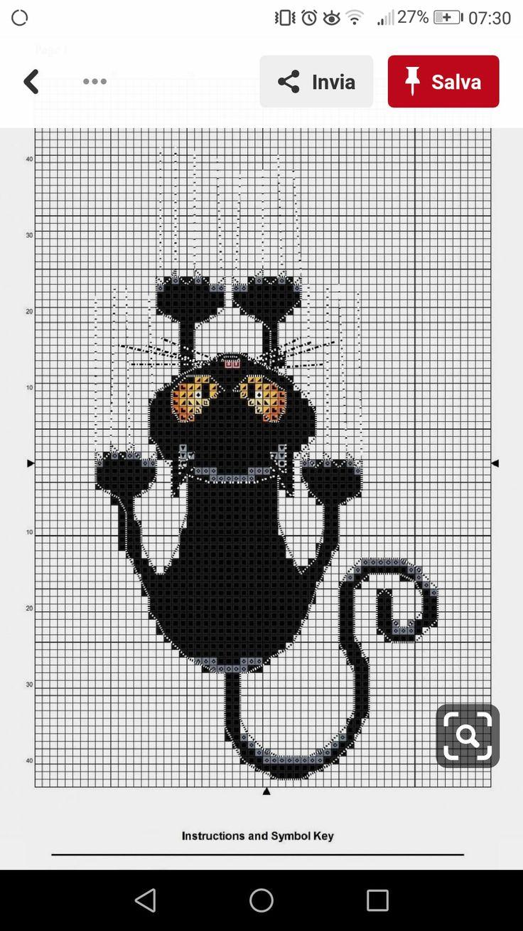 Pin by Elizabeth Hedges on Cross stitch pattern Cross