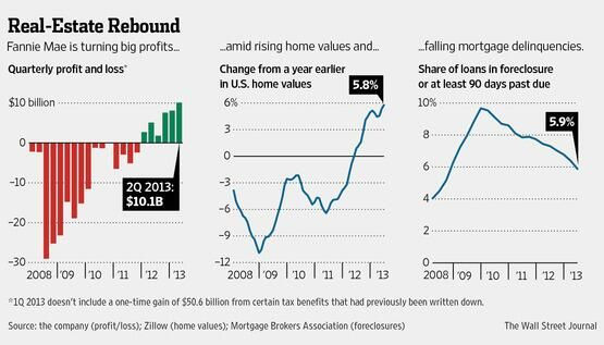 rising home prices mortgage rates leave many unable to buy