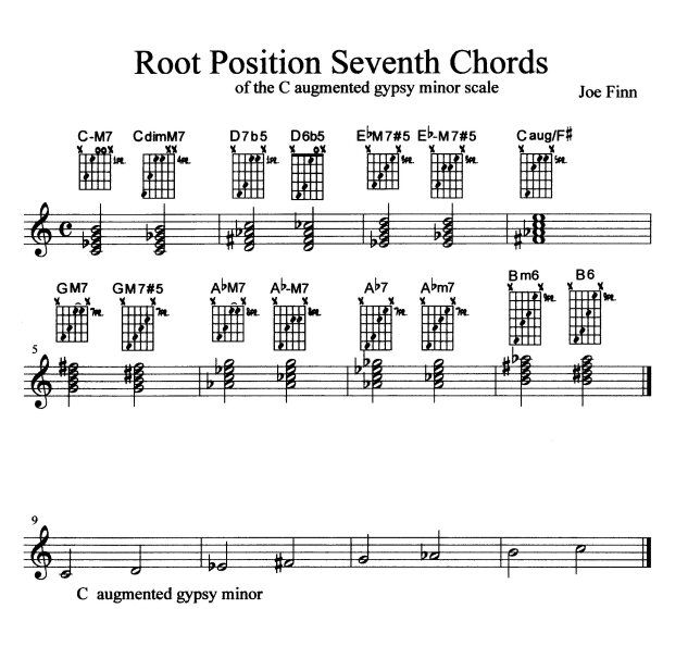 Chords  Free Piano Chords Ebook  YouTube