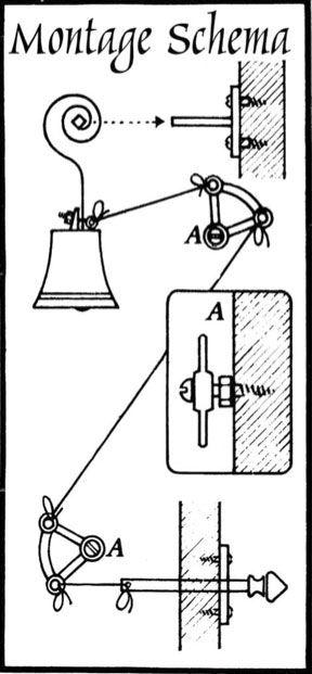 Nudge - Neem een deurbel zonder elektriciteit