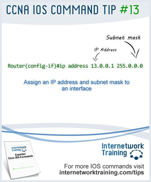 CCNA tip #13 - IOS command to assign an IP address and subnet mask to a router interface