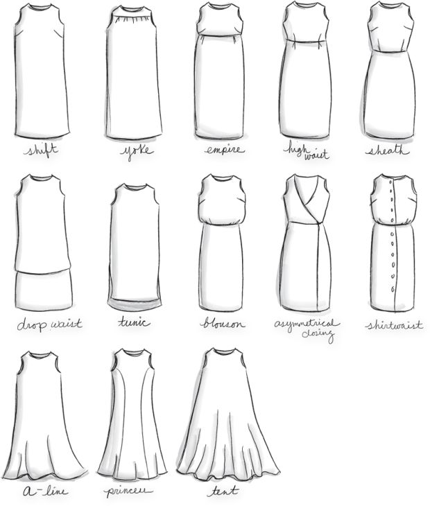 A visual glossary of Dress Shapes More Visual Glossaries (for Her): Backpacks / Bags / Bobby Pins / Boots / Bra Types / Hats / Belt knots / Chain Types / Coats / Collars / Darts / Dress Shapes / Dress...