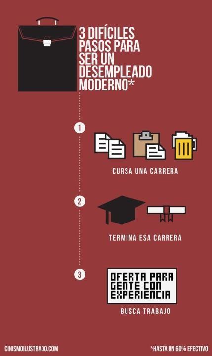 Pasos para ser un desempleado moderno