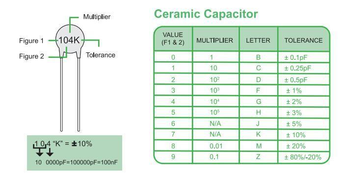 How To Read Ceramic Capacitor Values Capacitors Reading Customized Windows