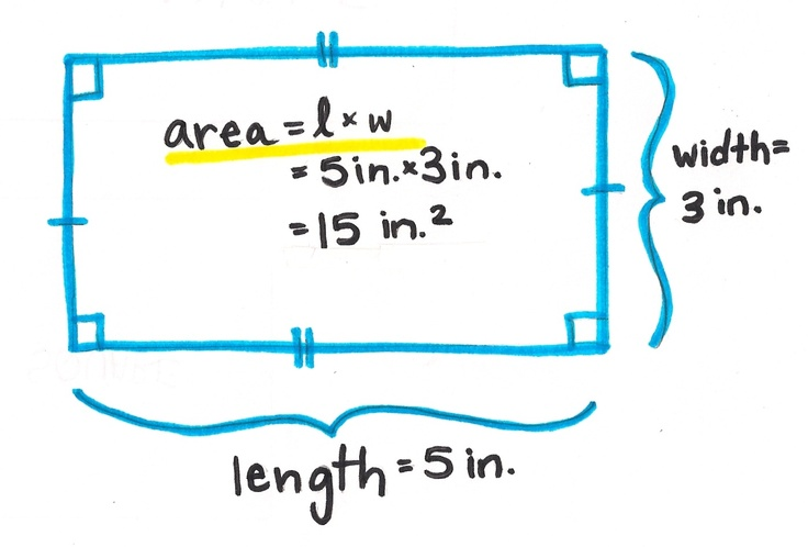 "Area of a rectangle specifies an area in the coordinate space that is enclosed by the rectangular object. To find the area of a rectangle, multiply the length and the width. Area is usually measured in square units such as square inches, square feet or square meters.In the above figure, the length of the rectangle is ""l"" and the width of the rectangle is ""w"". Therefore, the area of the rectangle formula is (l X w) square units."