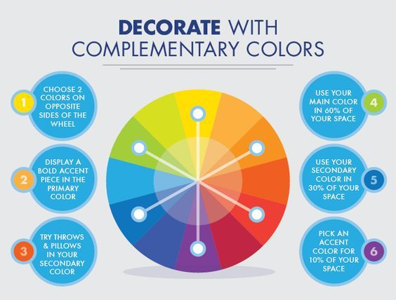 Best 25+ Colour wheel complementary colours ideas on Pinterest |  Complementary color wheel, Complimentary colors and Colour mixing wheel