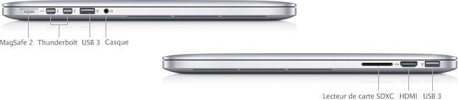 Apple - MacBook Pro avec écran Retina - Caractéristiques techniques