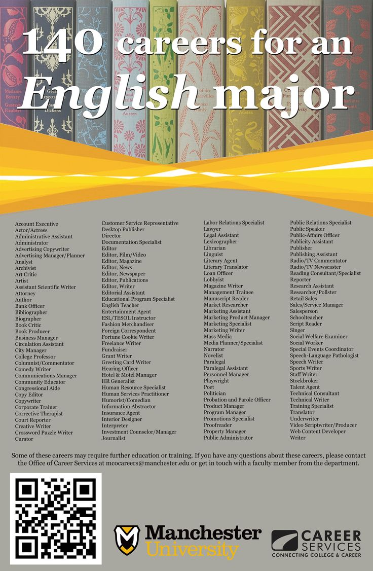 Elementary Education colleges for communications major
