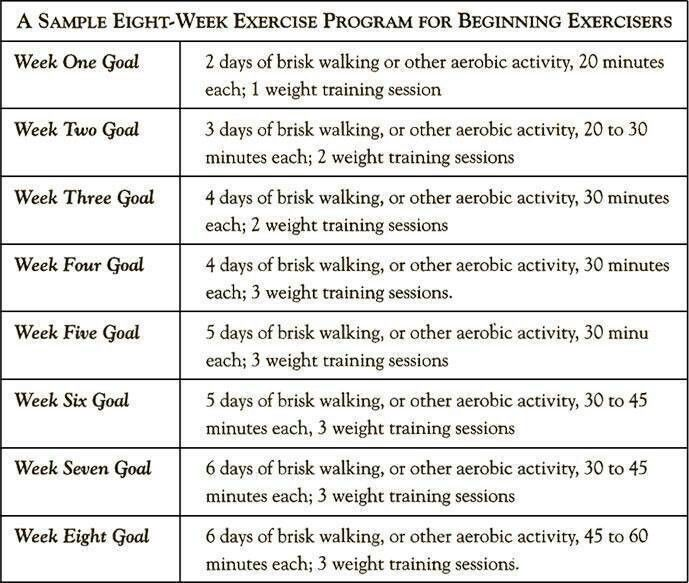 Sample 8 week exercise plan | Health | Pinterest