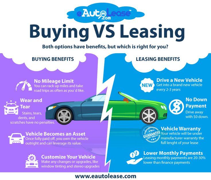 Car Leasing Service,  Auto Leasing,  Lease Transfer,  Lease Termination, lexus lease deals,  car lease deals,  nissan lease deals,  jeep lease deals