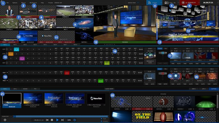 TriCaster 8000 - HighwayAV - professional audio video solutions