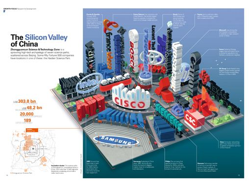 Infographic from magazine made by kircher burkchardt agency