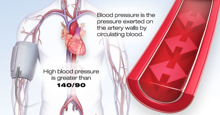 The Secret to Lowering Your Blood Pressure in 15 Minutes