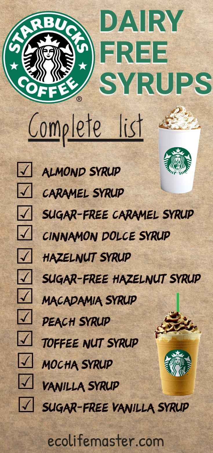 45 Best Dairy Free Starbucks Drinks You Must Try Dairy Dairydrinks Dairydrinksalmond Dairy Free Starbucks Drinks Dairy Free Starbucks Free Starbucks Drink