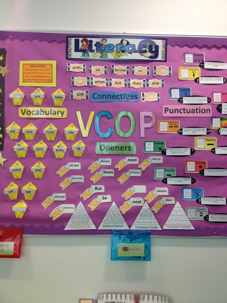 vcop display, like keys for openers, and joined hands for connectives, pockets we can add vocabulary to as we work each week.
