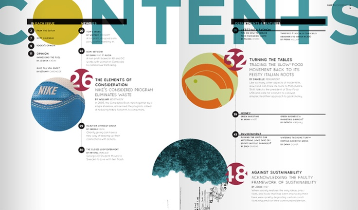 magazine contents page