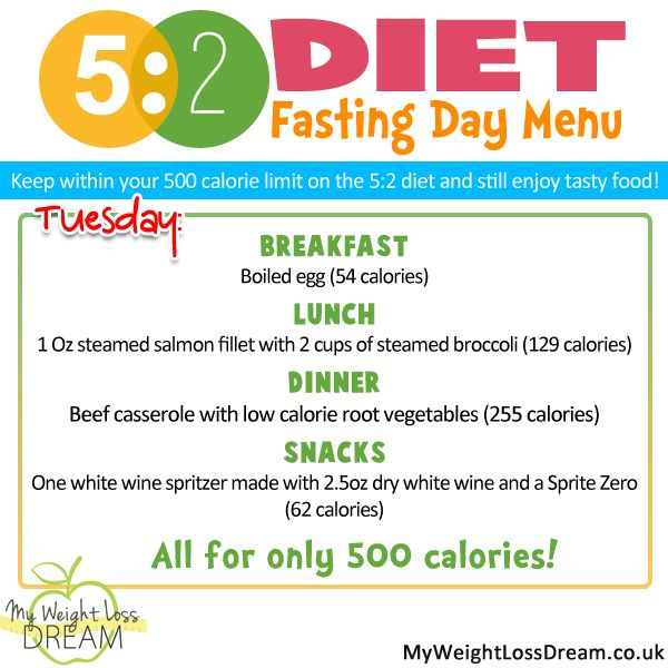 So here we are with Tuesday.  http://myweightlossdream.co.uk/tuesday-fasting-days-on-the-5-2-diet/ #weightloss #52diet