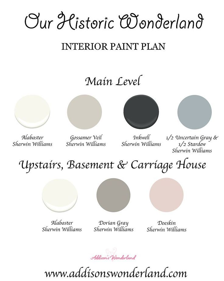 860 best images about wall colors on pinterest revere for Paint colors with high lrv