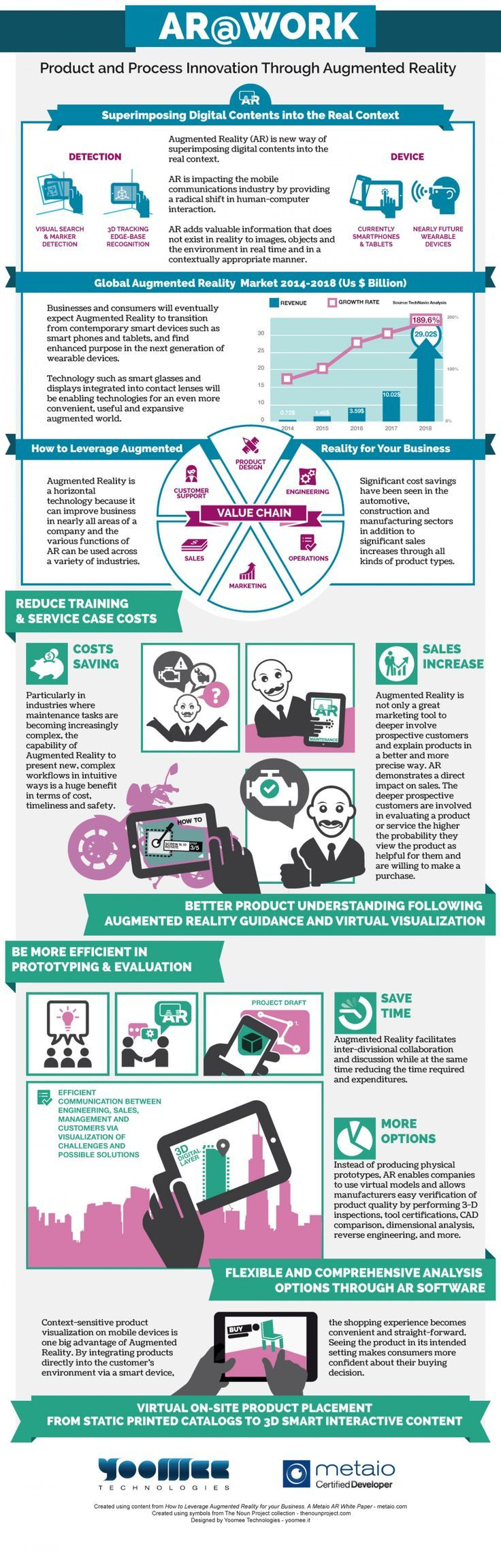 #VR #VRGames #Drone #Gaming AUGMENTED REALITY AT WORK Infographic augmented, Infographic, reality, VR Pics, work #Augmented #Infographic #Reality #VRPics #Work https://datacracy.com/augmented-reality-at-work-infographic/