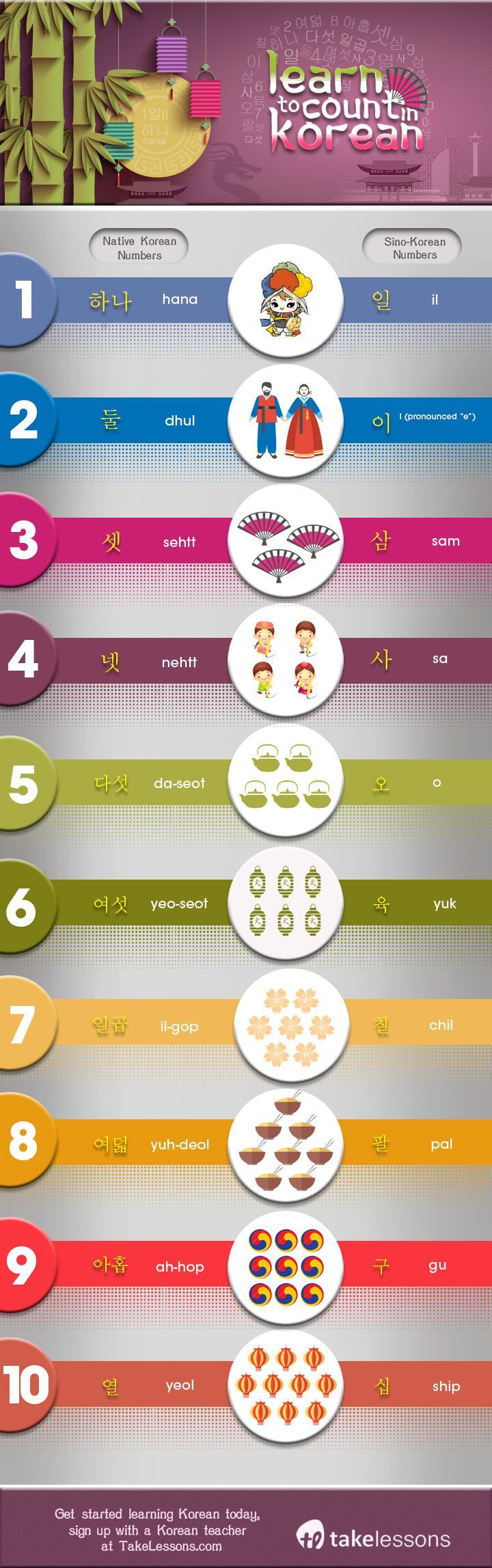 Counting in Korean: A Beginner's Guide to Korean Numbers