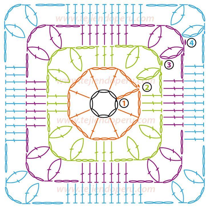 Cómo tejer un cuadrado con piñas a crochet hasta el tamaño deseado