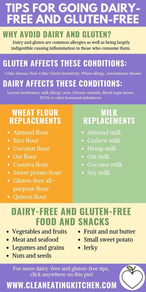how to reduce gluten in diet