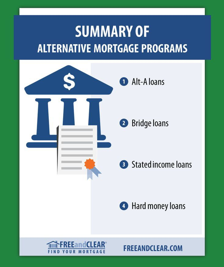 Best Alternative Mortgage Programs Interest Only Mortgage Home