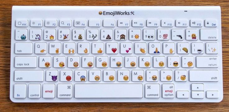 Want the emoji on your PC? Here is the keyboard made of letters and emoticons smilies