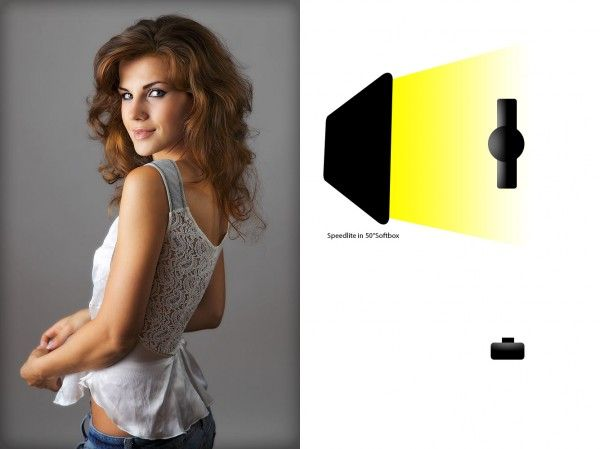 One Light Setup: This shot uses one large soft box- 50 inches- left of the subject to create a soft light.