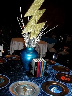 "Table inspired by Rick Riordan's ""The Lightning Thief"" for all you Percy Jackson fans."