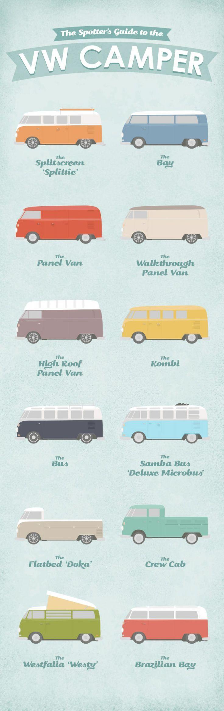best volkswagen bus camper images on pinterest