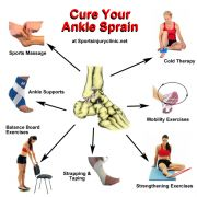 Sprained ankle exercises - stationary bike good, running only when pain free.