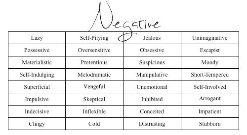 ...and pick three negative traits. Daurian is also oversensitive, indecisive, and inhibited. Drismatir is also skeptical, stubborn, and unemotional.