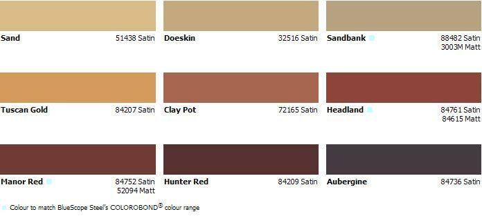 101 Best Paint Colors Images On Pinterest Home Ideas Color Palettes And Color Charts